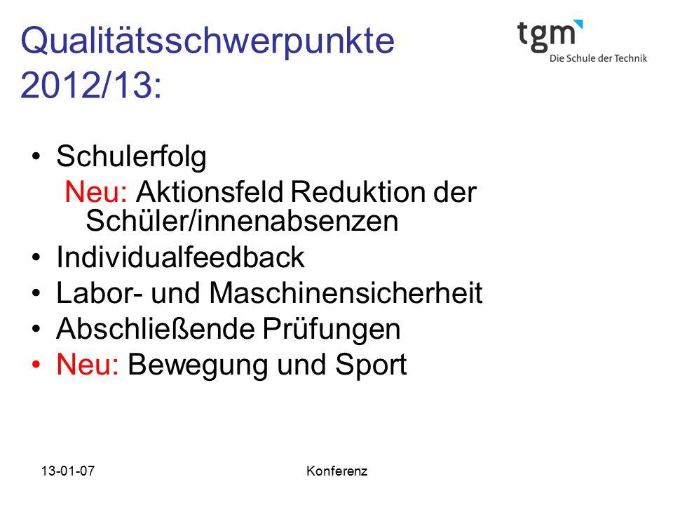 13-01-07Konferenz Qualitätsschwerpunkte 2012/13: Schulerfolg Neu: Aktionsfeld Reduktion der Schüler/innenabsenzen Individualfeedback Labor- und Maschi