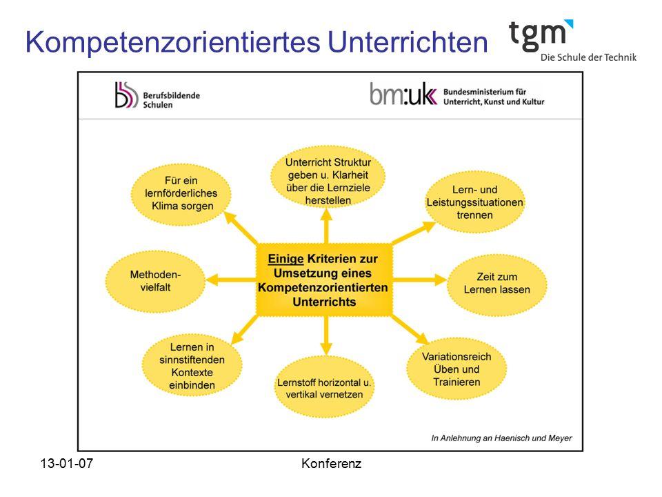 13-01-07Konferenz Kompetenzorientiertes Unterrichten