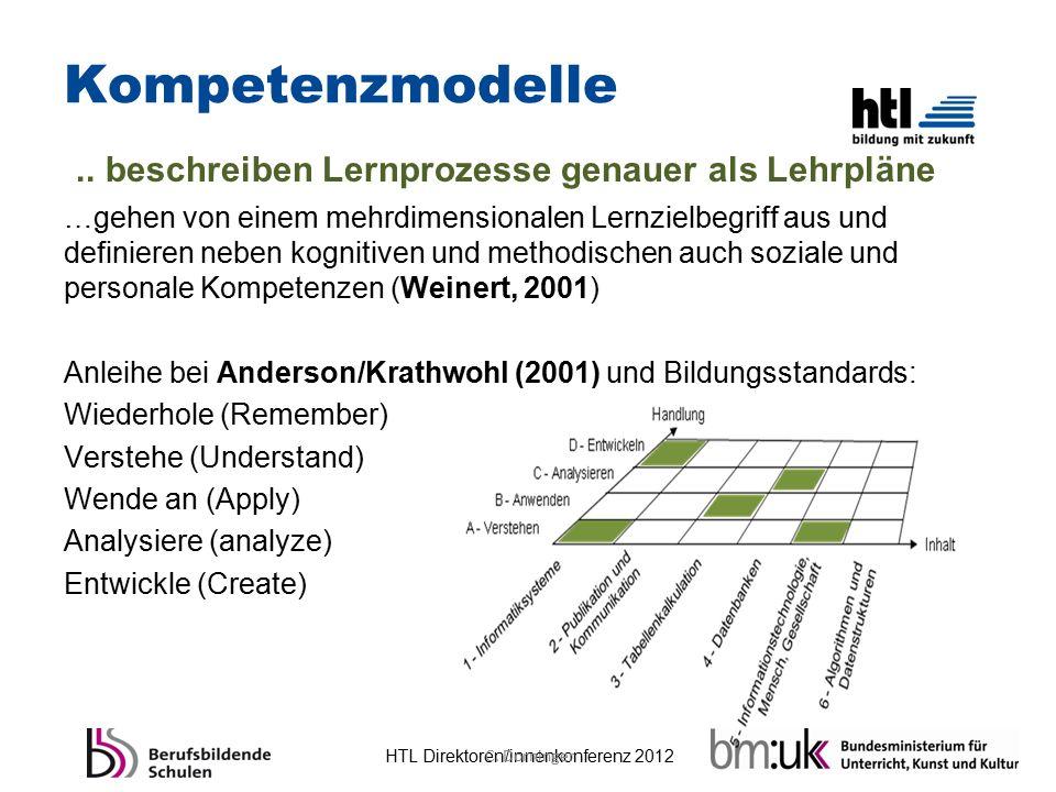 HTL Direktoren/innenkonferenz 2012 Kompetenzmodelle.. beschreiben Lernprozesse genauer als Lehrpläne …gehen von einem mehrdimensionalen Lernzielbegrif