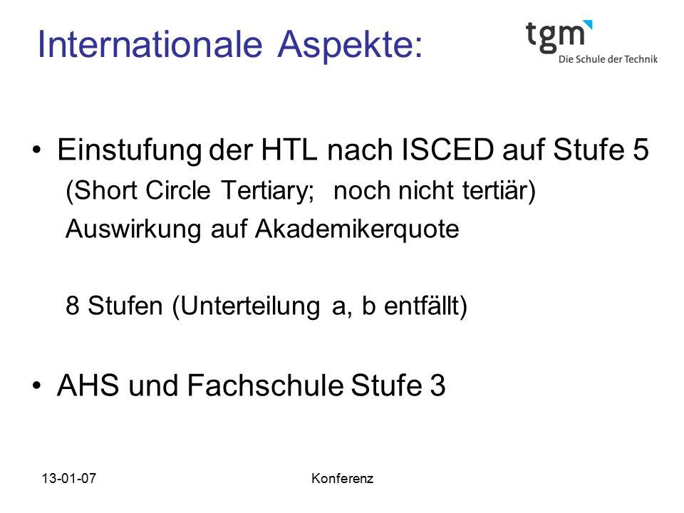 13-01-07Konferenz Internationale Aspekte: Einstufung der HTL nach ISCED auf Stufe 5 (Short Circle Tertiary; noch nicht tertiär) Auswirkung auf Akademi