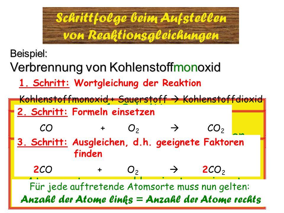Schrittfolge beim Aufstellen von Reaktionsgleichungen Beispiel: Verbrennung von Kohlenstoffmonoxid 1.Schritt: Aufstellen der Wortgleichung 2. Schritt: