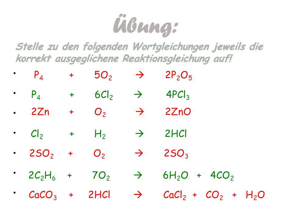 Stelle zu den folgenden Wortgleichungen jeweils die korrekt ausgeglichene Reaktionsgleichung auf! Übung: Stelle zu den folgenden Wortgleichungen jewei