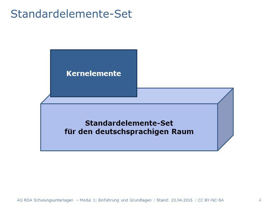 Standardelemente-Set 4 AG RDA Schulungsunterlagen – Modul 1: Einführung und Grundlagen | Stand: 23.04.2015 | CC BY-NC-SA Standardelemente-Set für den deutschsprachigen Raum Kernelemente