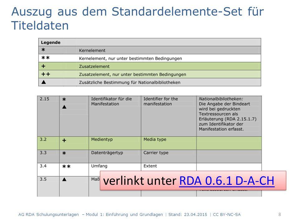 Auszug aus dem Standardelemente-Set für Titeldaten 8 AG RDA Schulungsunterlagen – Modul 1: Einführung und Grundlagen | Stand: 23.04.2015 | CC BY-NC-SA verlinkt unter RDA 0.6.1 D-A-CHRDA 0.6.1 D-A-CH verlinkt unter RDA 0.6.1 D-A-CHRDA 0.6.1 D-A-CH