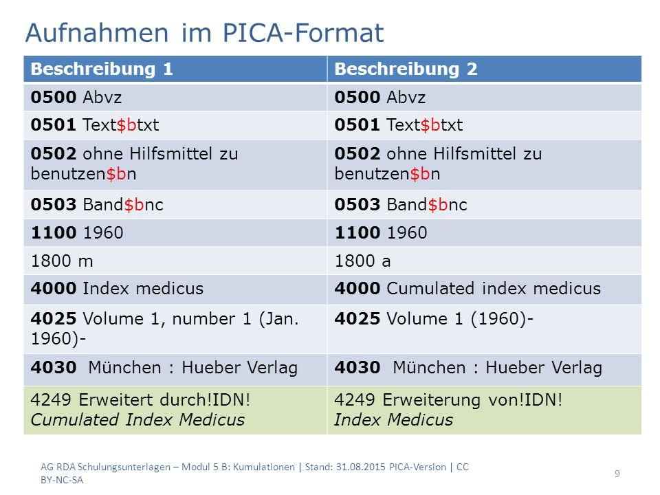 Aufnahmen im PICA-Format AG RDA Schulungsunterlagen – Modul 5 B: Kumulationen | Stand: 31.08.2015 PICA-Version | CC BY-NC-SA 9 Beschreibung 1Beschreibung 2 0500 Abvz 0501 Text$btxt 0502 ohne Hilfsmittel zu benutzen$bn 0503 Band$bnc 1100 1960 1800 m1800 a 4000 Index medicus4000 Cumulated index medicus 4025 Volume 1, number 1 (Jan.