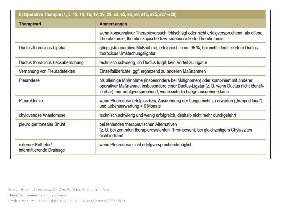 Schild, Hans H.; Strassburg, Christian P.; Welz, Armin; Kalff, Jörg Therapieoptionen beim Chylothorax Dtsch Arztebl Int 2013; 110(48): 819-26; DOI: 10.3238/arztebl.2013.0819