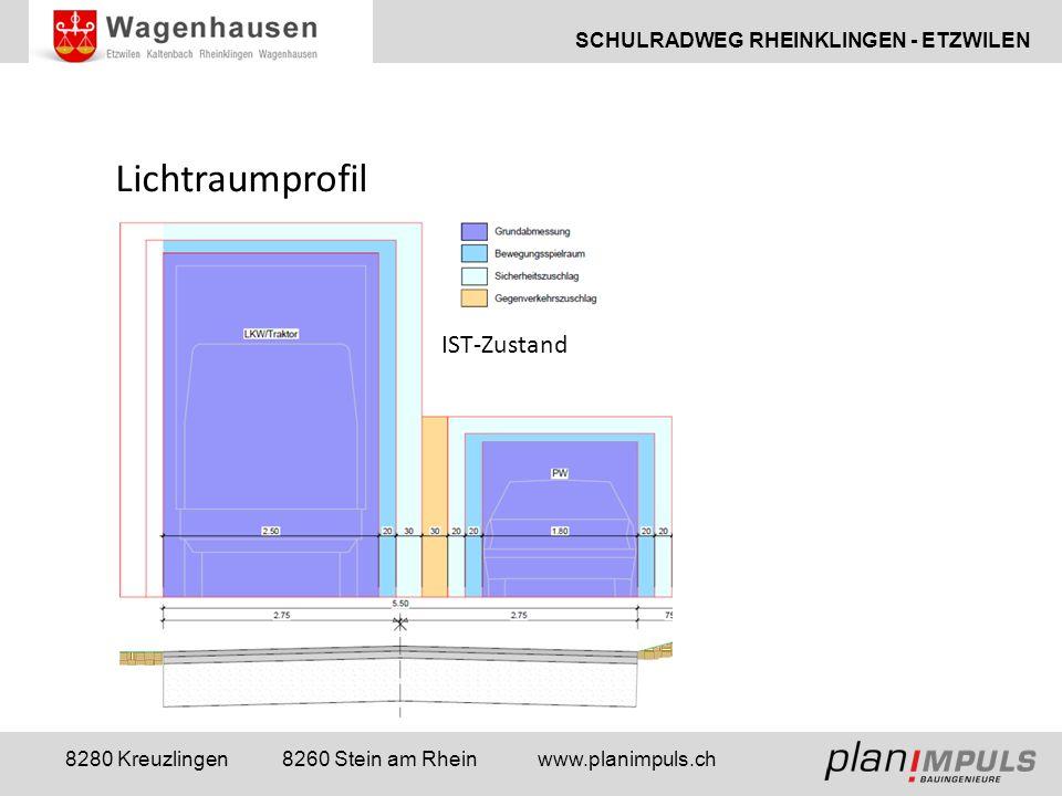 SCHULRADWEG RHEINKLINGEN - ETZWILEN 8280 Kreuzlingen 8260 Stein am Rhein www.planimpuls.ch Begegnungsfall Radweg: Radfahrer / Fussgänger