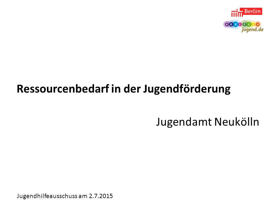 2.7.2015 Ressourcenbedarf in der Jugendförderung 12 11.Die Berliner Entwicklung Die von Sen Fin an die Bezirke zugewiesenen Mittel für die Jugendarbeit nehmen in den Jahren 2010 bis 2016 kontinuierlich ab.