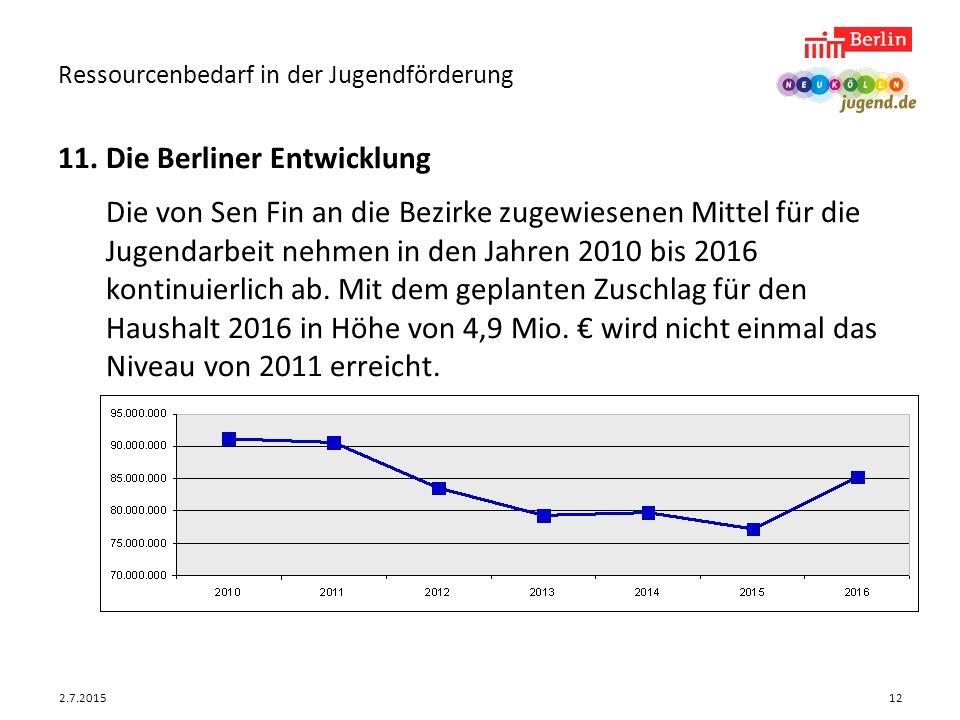 2.7.2015 Ressourcenbedarf in der Jugendförderung 12 11.Die Berliner Entwicklung Die von Sen Fin an die Bezirke zugewiesenen Mittel für die Jugendarbei