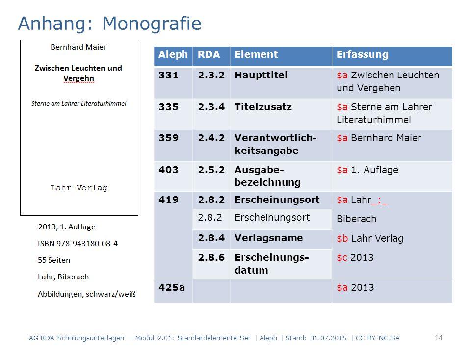 Anhang: Monografie 14 AG RDA Schulungsunterlagen – Modul 2.01: Standardelemente-Set | Aleph | Stand: 31.07.2015 | CC BY-NC-SA AlephRDAElementErfassung