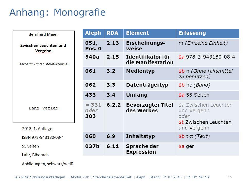 Anhang: Monografie 15 AG RDA Schulungsunterlagen – Modul 2.01: Standardelemente-Set | Aleph | Stand: 31.07.2015 | CC BY-NC-SA AlephRDAElementErfassung