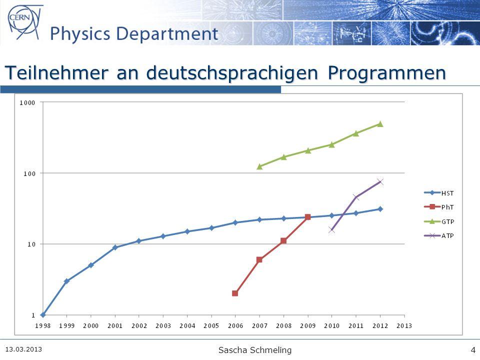 Teilnehmer an deutschsprachigen Programmen 13.03.2013 Sascha Schmeling4