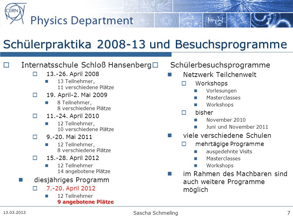 Schülerpraktika 2008-13 und Besuchsprogramme  Internatsschule Schloß Hansenberg  13.-26. April 2008 13 Teilnehmer, 11 verschiedene Plätze  19. Apri
