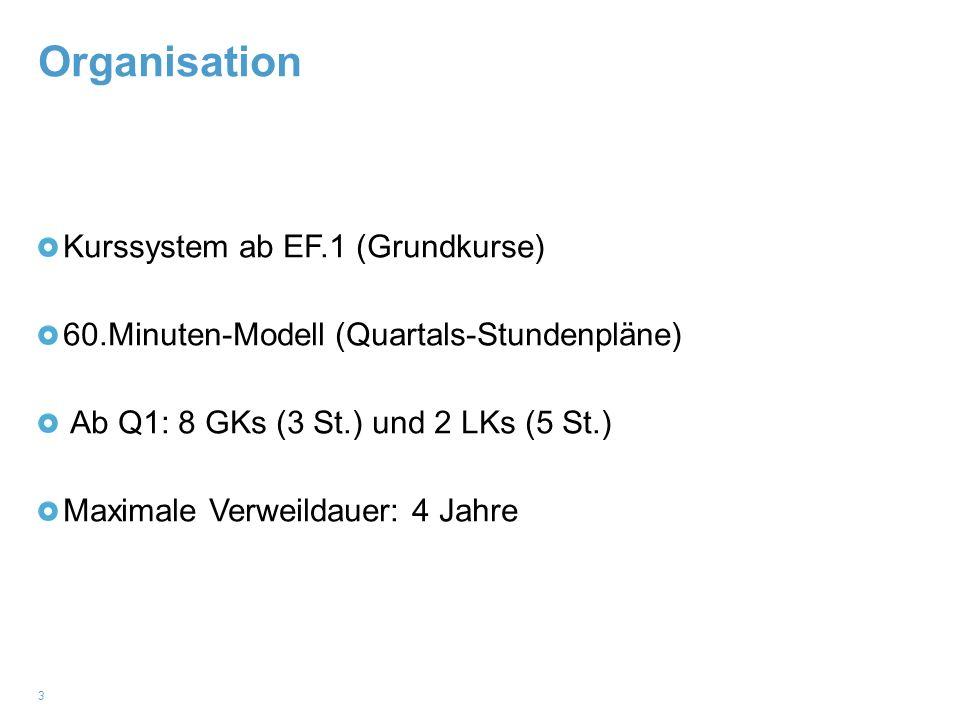 Organisation 3 Kurssystem ab EF.1 (Grundkurse) 60.Minuten-Modell (Quartals-Stundenpläne) Ab Q1: 8 GKs (3 St.) und 2 LKs (5 St.) Maximale Verweildauer: 4 Jahre