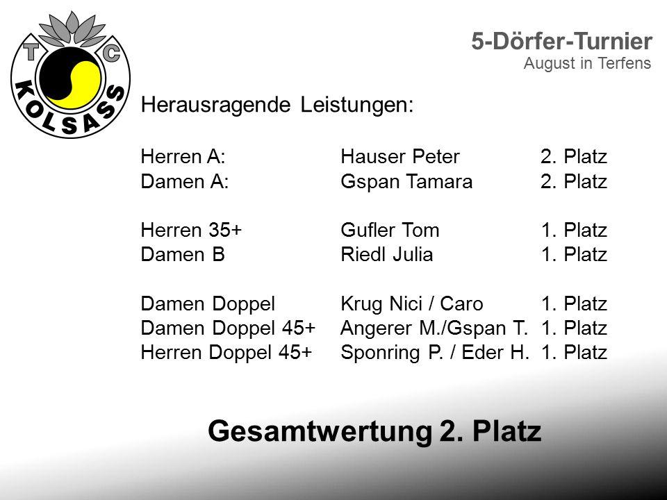 5-Dörfer-Turnier August in Terfens Herausragende Leistungen: Herren A: Hauser Peter 2. Platz Damen A: Gspan Tamara 2. Platz Herren 35+ Gufler Tom1. Pl