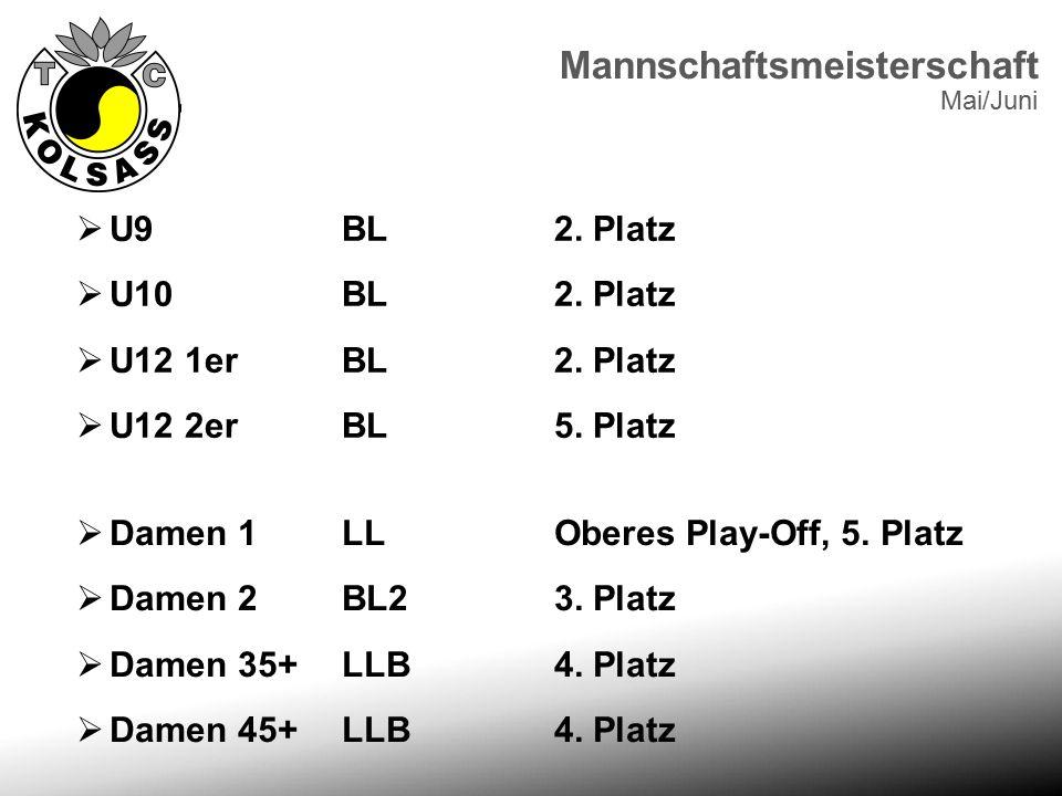  U9BL2. Platz  U10BL2. Platz  U12 1erBL2. Platz  U12 2erBL5. Platz Mannschaftsmeisterschaft Mai/Juni  Damen 1LLOberes Play-Off, 5. Platz  Damen