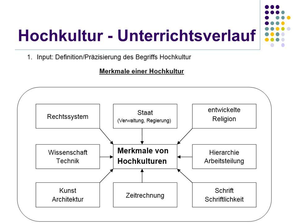 Hochkultur - Unterrichtsverlauf