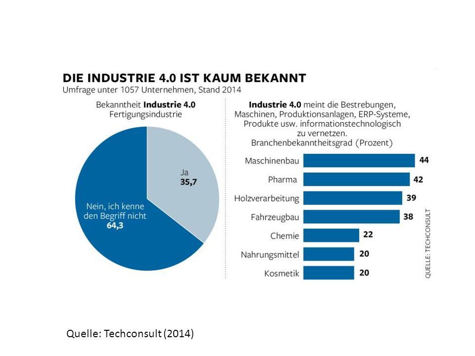 73,3 Prozent nutzen das Internet Anteil der Menschen, die gelegentlich das Internet nutzen Quelle: ARD/ZDF-Onlinestudie Alter: