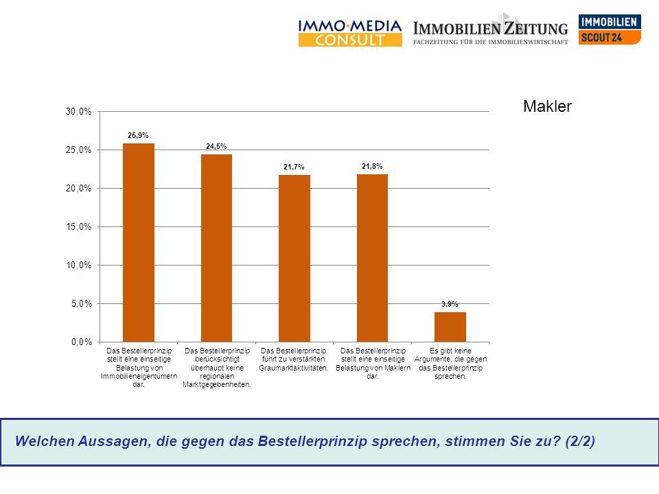 Welchen Aussagen, die gegen das Bestellerprinzip sprechen, stimmen Sie zu? (2/2) Makler