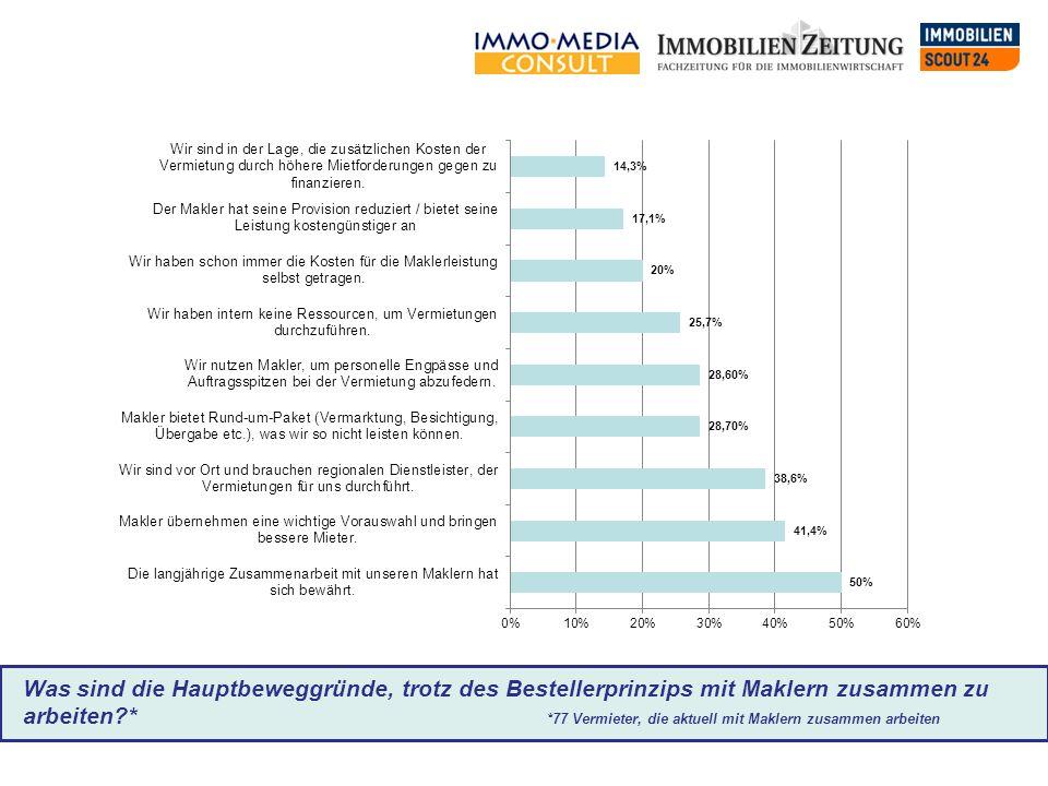 Was sind die Hauptbeweggründe, trotz des Bestellerprinzips mit Maklern zusammen zu arbeiten?* *77 Vermieter, die aktuell mit Maklern zusammen arbeiten