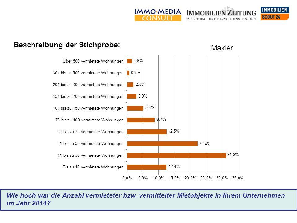Wie hoch war die Anzahl vermieteter bzw. vermittelter Mietobjekte in Ihrem Unternehmen im Jahr 2014? Beschreibung der Stichprobe: Makler