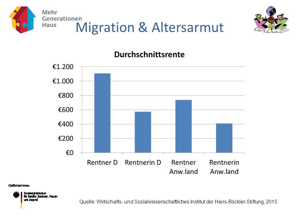 Migration & Altersarmut Quelle: Wirtschafts- und Sozialwissenschaftliches Institut der Hans-Böckler-Stiftung, 2015