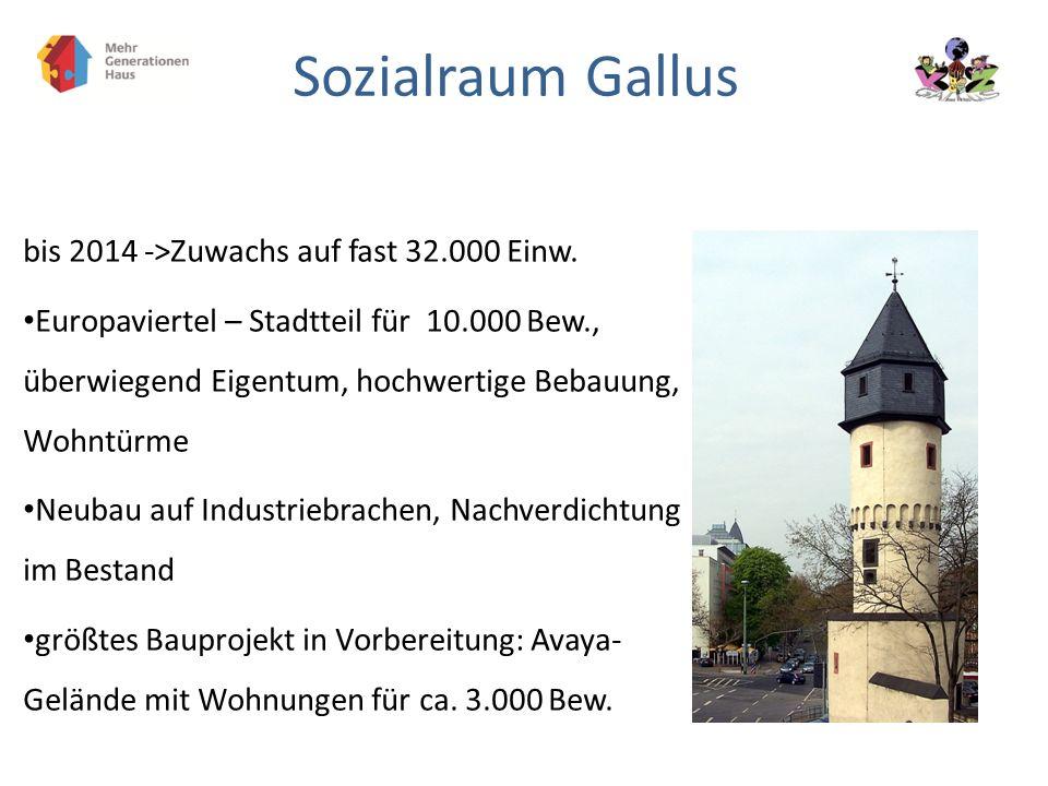 Sozialraum Gallus bis 2014 ->Zuwachs auf fast 32.000 Einw. Europaviertel – Stadtteil für 10.000 Bew., überwiegend Eigentum, hochwertige Bebauung, Wohn