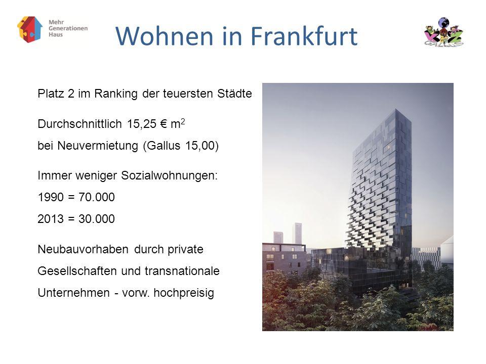 Wohnen in Frankfurt Platz 2 im Ranking der teuersten Städte Durchschnittlich 15,25 € m 2 bei Neuvermietung (Gallus 15,00) Immer weniger Sozialwohnunge