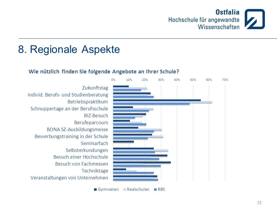 8. Regionale Aspekte 33