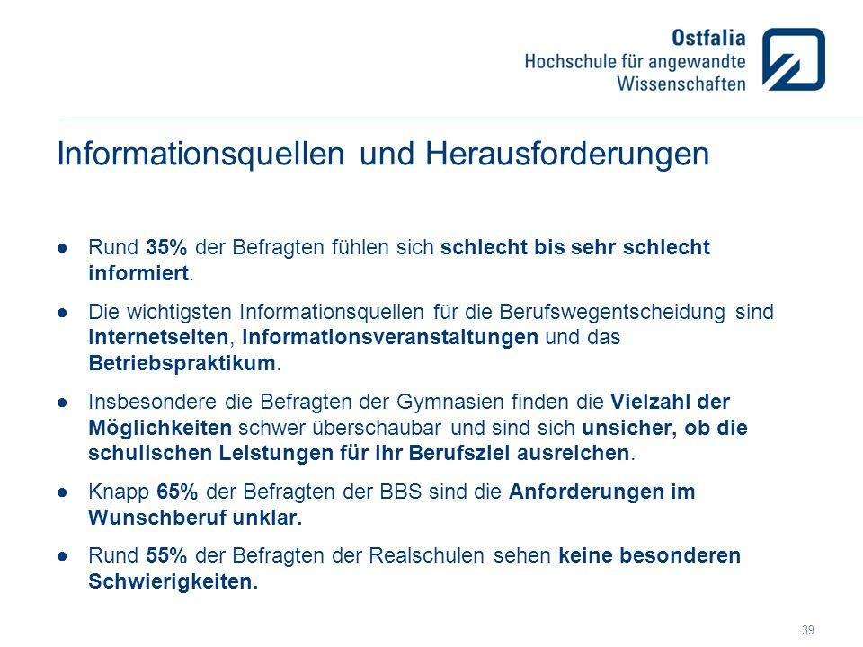 Informationsquellen und Herausforderungen ●Rund 35% der Befragten fühlen sich schlecht bis sehr schlecht informiert. ●Die wichtigsten Informationsquel
