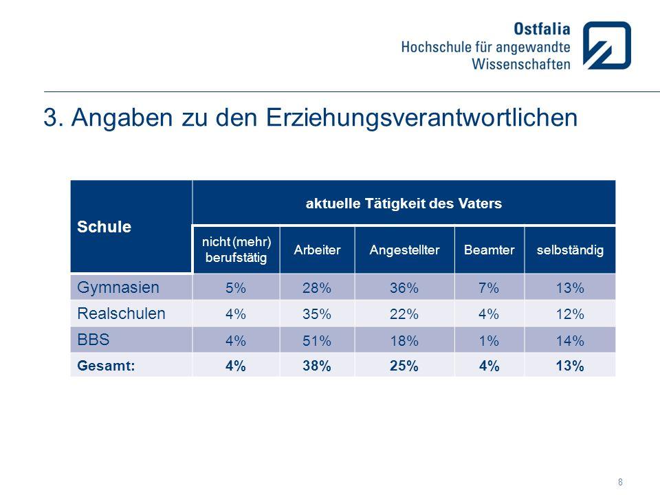 Informationsquellen und Herausforderungen ●Rund 35% der Befragten fühlen sich schlecht bis sehr schlecht informiert.