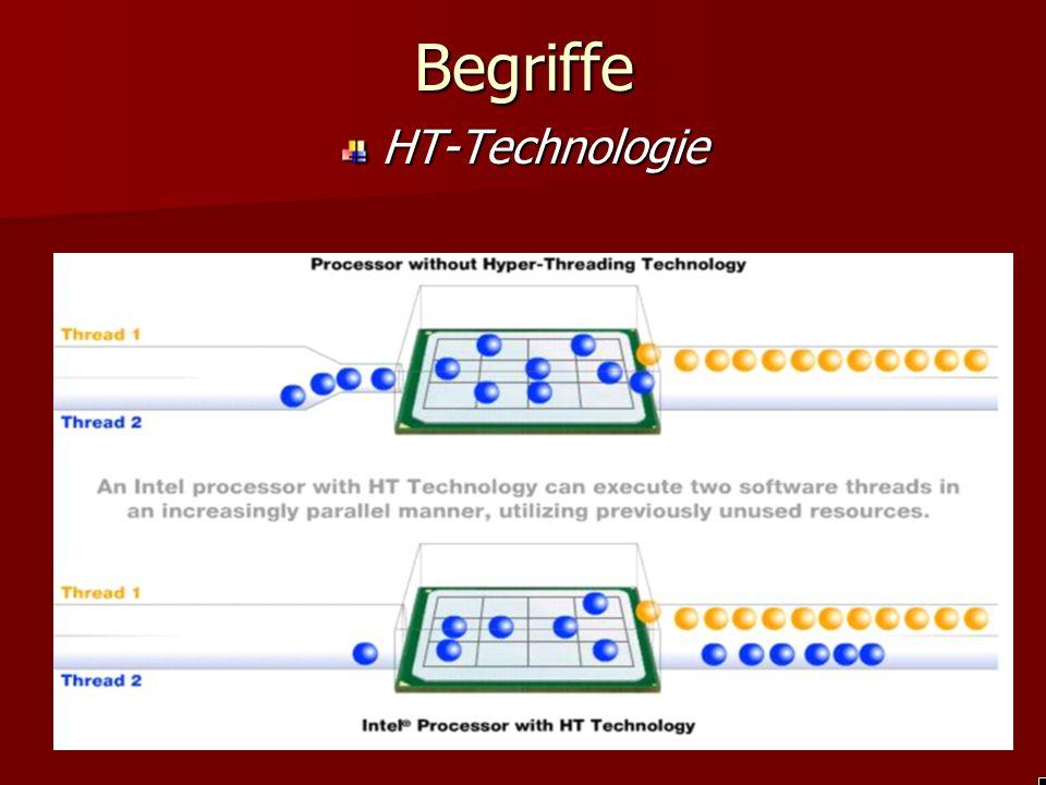BegriffeHT-Technologie