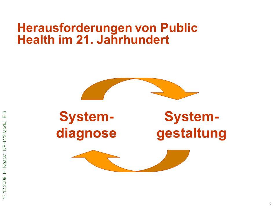 17.12.2009. H. Noack:: UPH V2 Modul E-6 3 Herausforderungen von Public Health im 21. Jahrhundert System- diagnose System- gestaltung