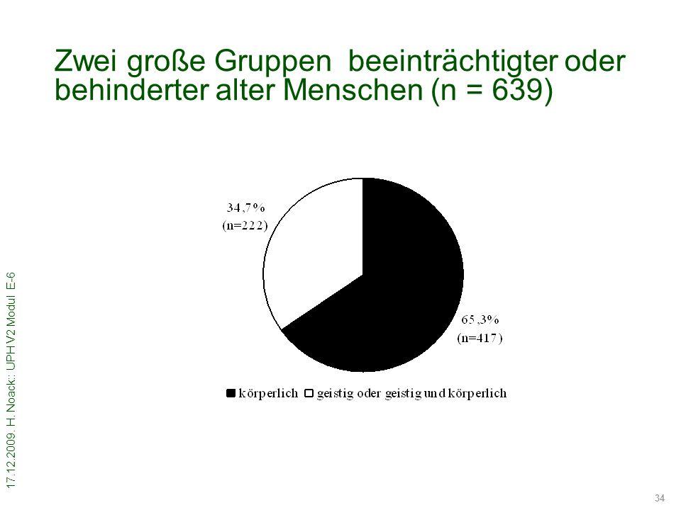 17.12.2009. H. Noack:: UPH V2 Modul E-6 34 Zwei große Gruppen beeinträchtigter oder behinderter alter Menschen (n = 639)