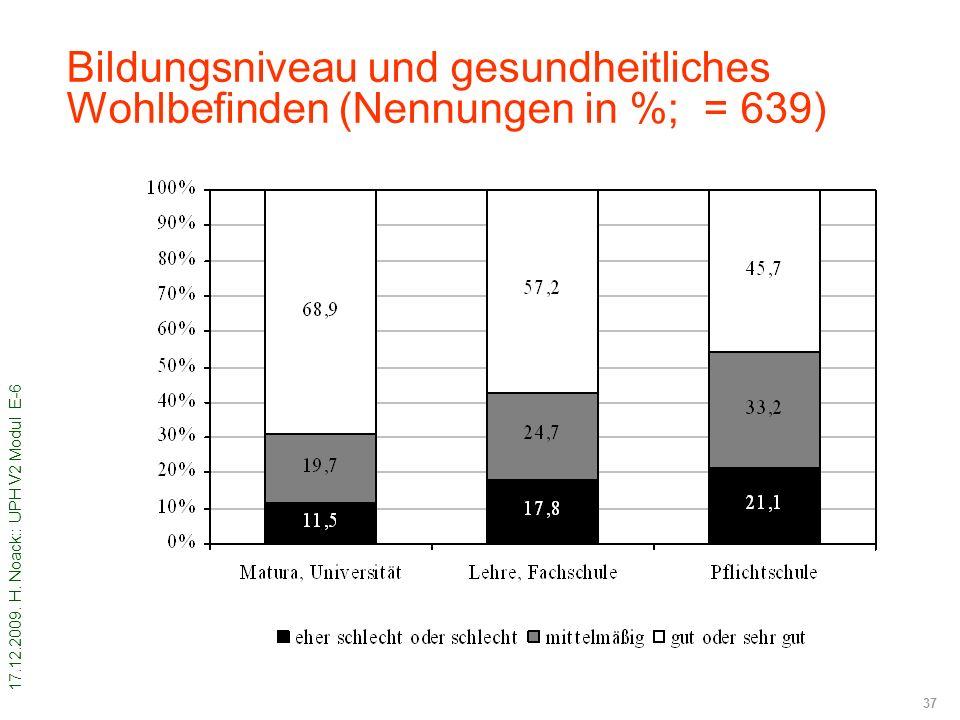 17.12.2009. H. Noack:: UPH V2 Modul E-6 37 Bildungsniveau und gesundheitliches Wohlbefinden (Nennungen in %; = 639)
