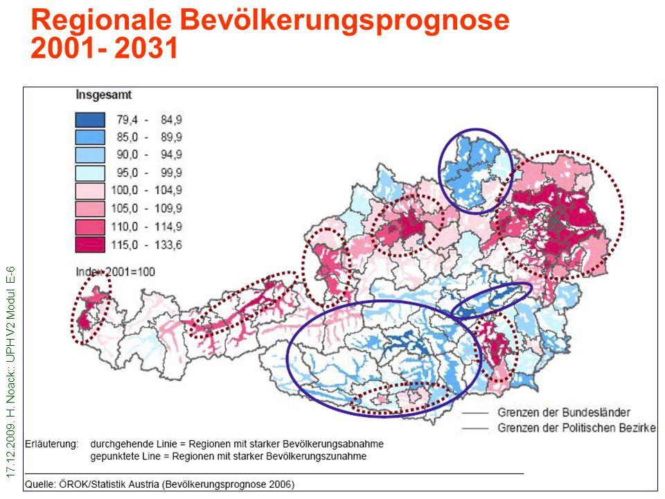 17.12.2009. H. Noack:: UPH V2 Modul E-6 8 Regionale Bevölkerungsprognose 2001- 2031