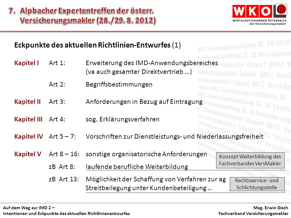 Auf dem Weg zur IMD 2 – Intentionen und Eckpunkte des aktuellen Richtlinienentwurfes Mag. Erwin Gisch Fachverband Versicherungsmakler Eckpunkte des ak