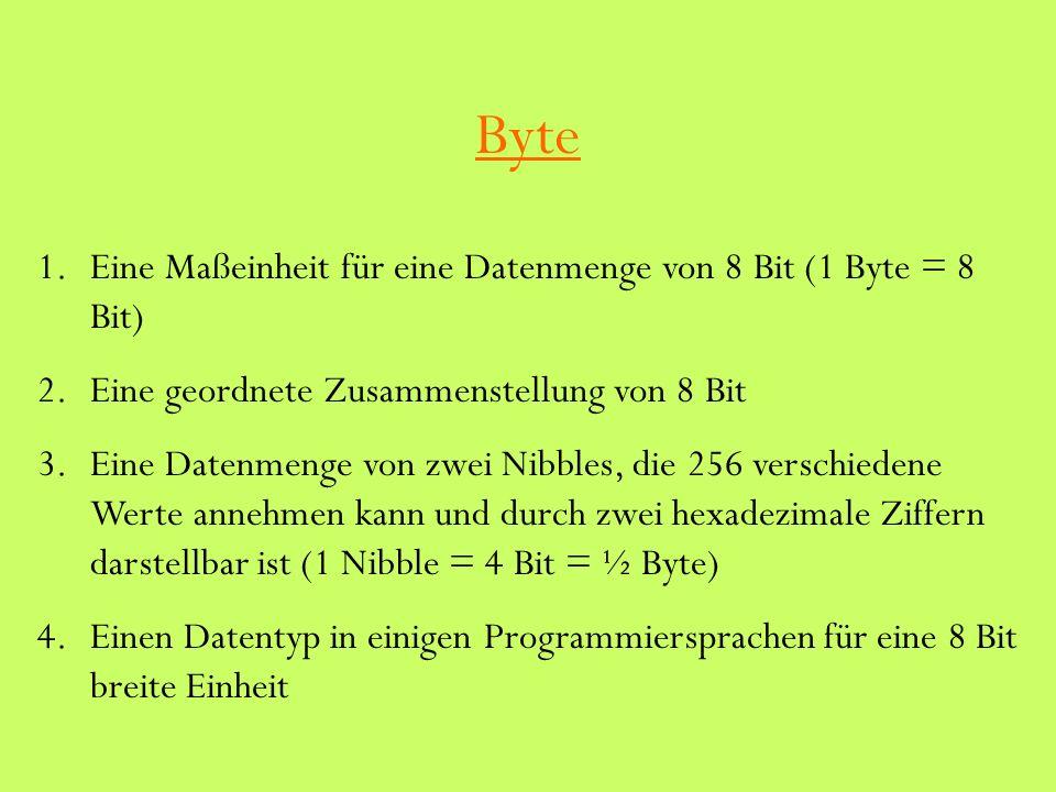 Byte 1.Eine Maßeinheit für eine Datenmenge von 8 Bit (1 Byte = 8 Bit) 2.Eine geordnete Zusammenstellung von 8 Bit 3.Eine Datenmenge von zwei Nibbles, die 256 verschiedene Werte annehmen kann und durch zwei hexadezimale Ziffern darstellbar ist (1 Nibble = 4 Bit = ½ Byte) 4.Einen Datentyp in einigen Programmiersprachen für eine 8 Bit breite Einheit