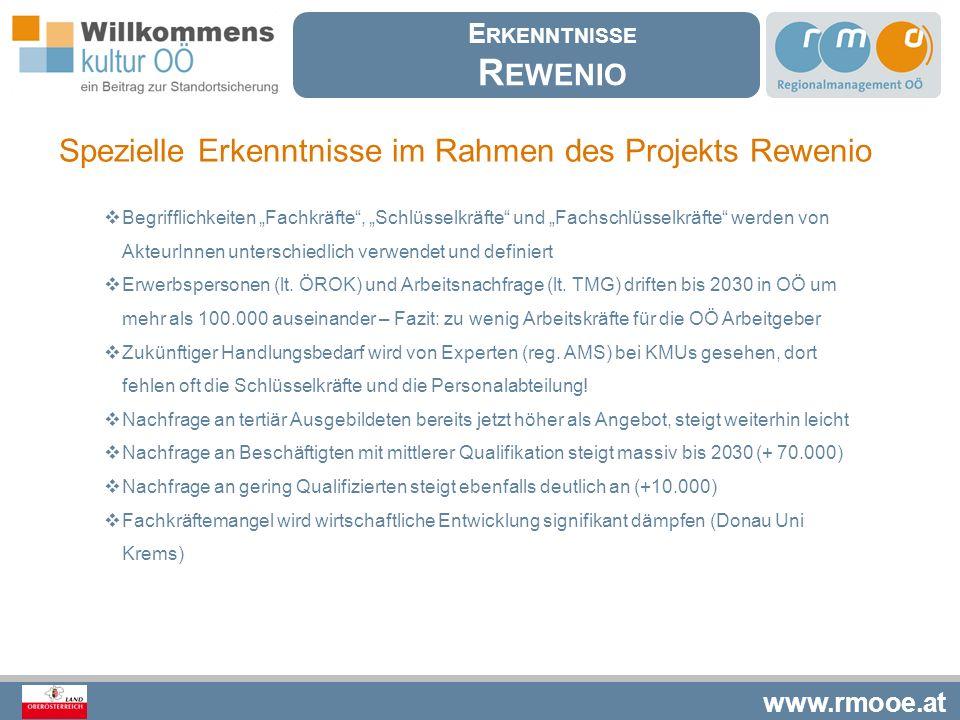 www.rmooe.at Projektinhalte – auf OÖ Ebene  Vernetzung der relevanten Partner und Fördergeber Information und Austausch über Aktivitäten bzw.