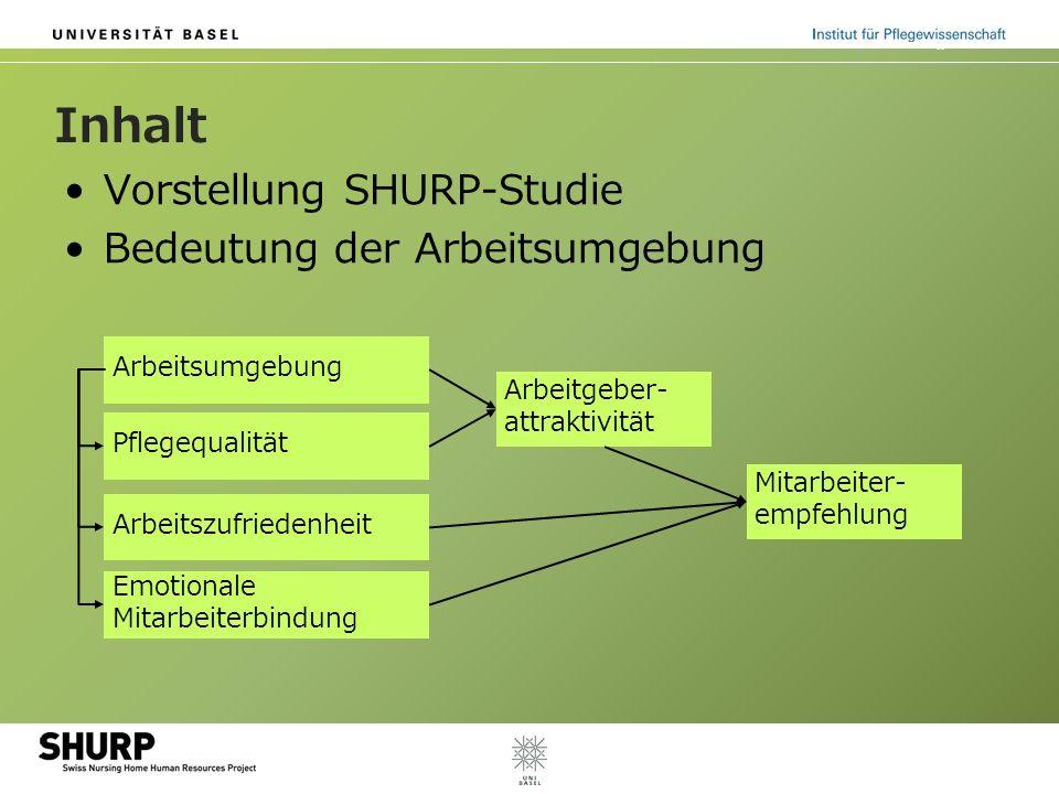 Inhalt Vorstellung SHURP-Studie Bedeutung der Arbeitsumgebung Arbeitsumgebung Arbeitgeber- attraktivität Pflegequalität Arbeitszufriedenheit Emotionale Mitarbeiterbindung Mitarbeiter- empfehlung