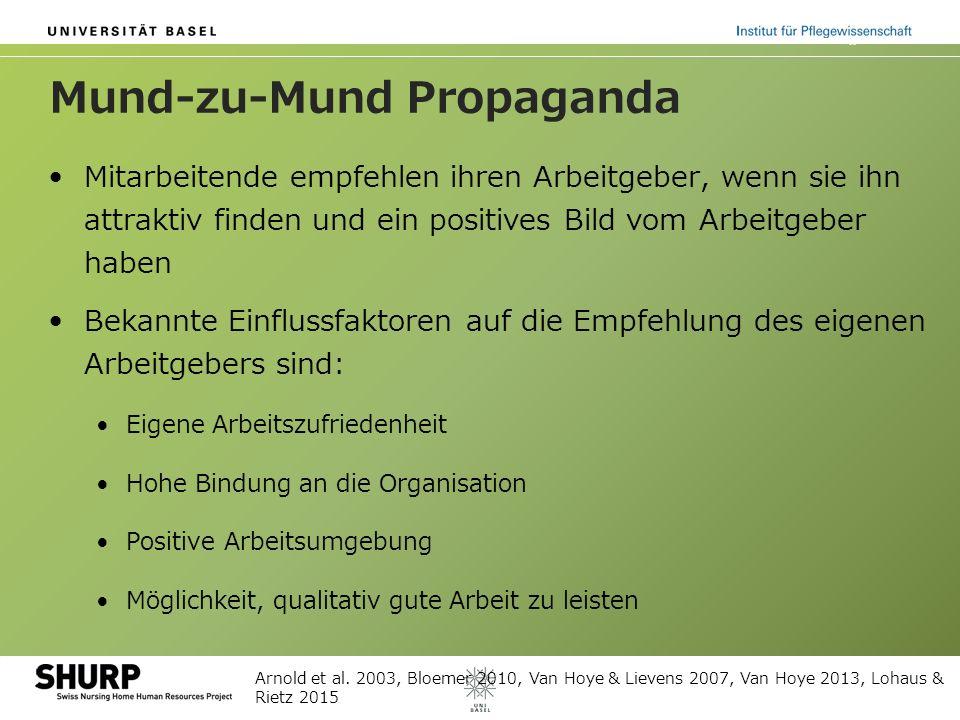 Mund-zu-Mund Propaganda Mitarbeitende empfehlen ihren Arbeitgeber, wenn sie ihn attraktiv finden und ein positives Bild vom Arbeitgeber haben Bekannte