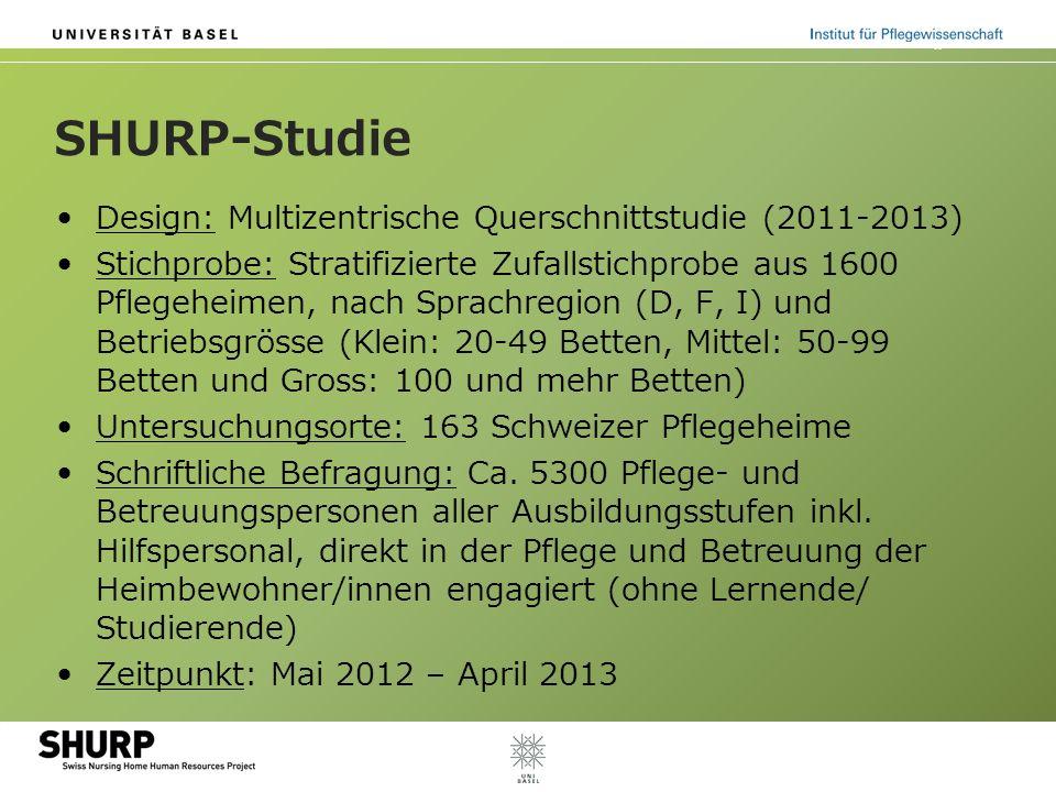 SHURP-Studie Design: Multizentrische Querschnittstudie (2011-2013) Stichprobe: Stratifizierte Zufallstichprobe aus 1600 Pflegeheimen, nach Sprachregion (D, F, I) und Betriebsgrösse (Klein: 20-49 Betten, Mittel: 50-99 Betten und Gross: 100 und mehr Betten) Untersuchungsorte: 163 Schweizer Pflegeheime Schriftliche Befragung: Ca.