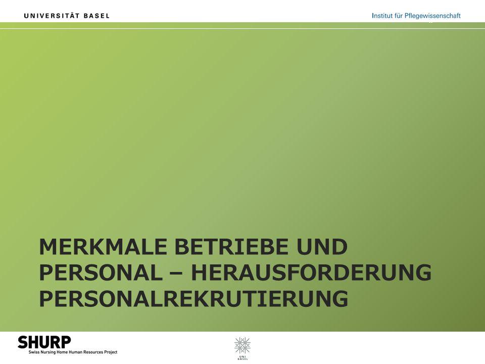 Betriebsmerkmale (n=163 Betriebe) Gültige nMW(SA) Rücklaufquote Personalbefragung (%)16376.3(16.8) Anzahl Vollzeitstellen pro 100 Betten16048.6(13.3) Anzahl Lernende pro 100 Betten15810.0(6.0) Grademix (prozentuale Verteilung der Berufsgruppen): – Tertiärstufe (%)16030.6(10.8) – Sekundarstufe: EFZ u.