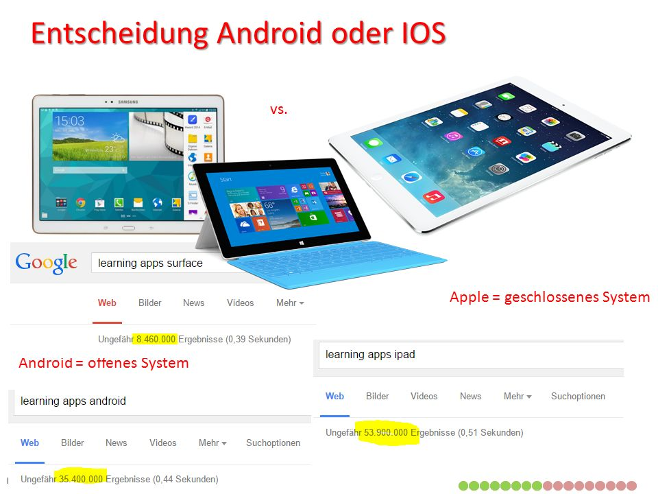 Mobile Learning | 1.10.2015 | Mag. H. Bauer vs.