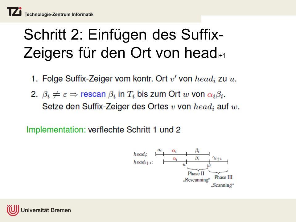 Schritt 2: Einfügen des Suffix- Zeigers für den Ort von head i+1