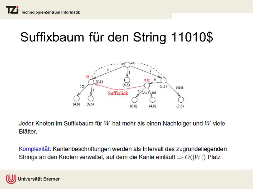 Suffixbaum für den String 11010$