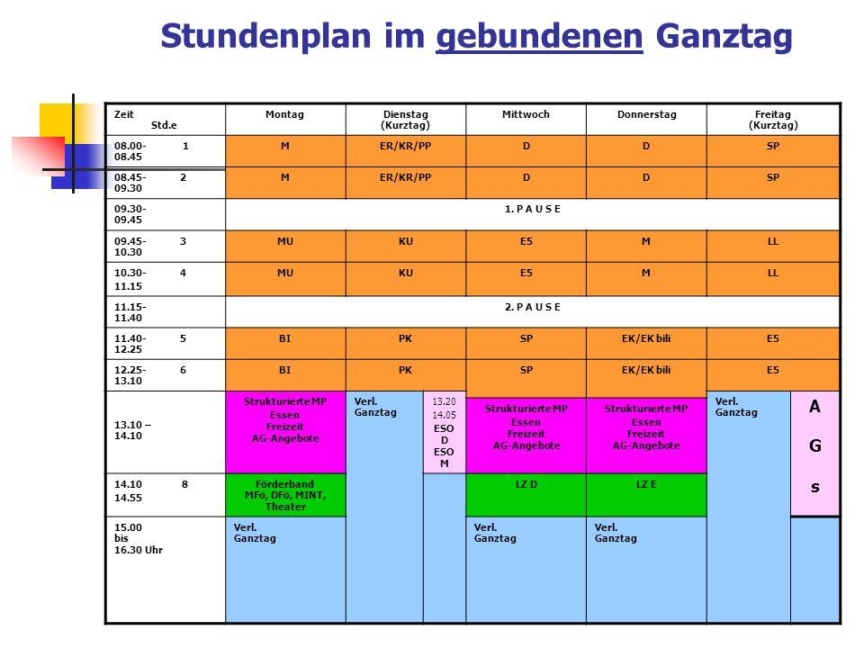 Gesamtübersicht Arbeitsgemeinschaften (I) AGLeitungWochentagUhrzeit/Std.RaumZielgruppe Garten-AG Frau Spee/Herr Bicher/Herr Thormontags13.30 Uhrim GartenJgst.