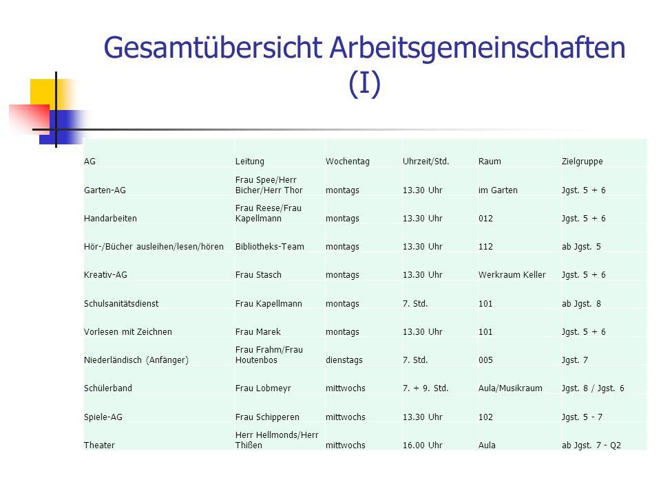Gesamtübersicht Arbeitsgemeinschaften (II) Ausbildung StreitschlichterFrau Eckertdonnerstags9.