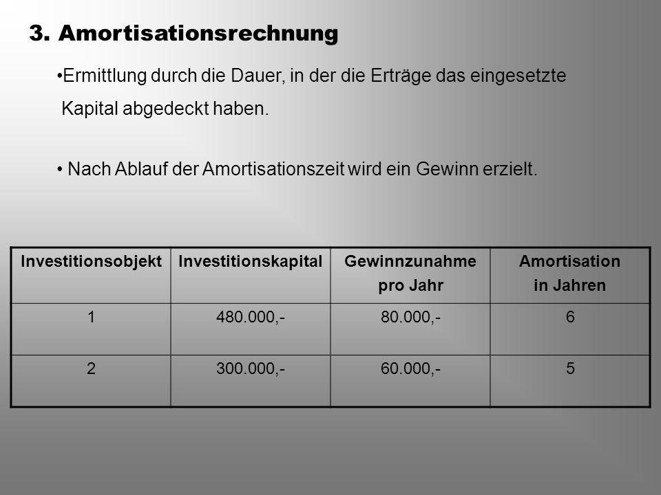 3. Amortisationsrechnung Ermittlung durch die Dauer, in der die Erträge das eingesetzte Kapital abgedeckt haben. Nach Ablauf der Amortisationszeit wir