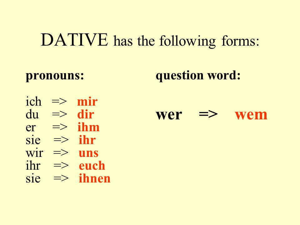 DATIV These forms are used: A -for indirect objects